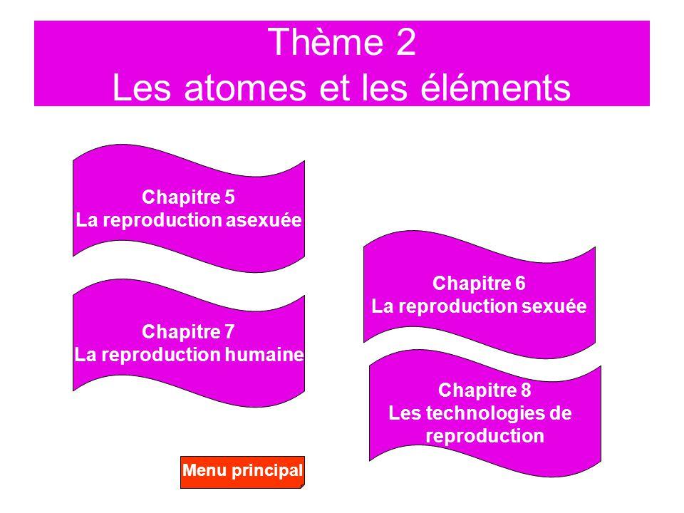 Thème 2 Les atomes et les éléments Chapitre 5 La reproduction asexuée Chapitre 6 La reproduction sexuée Chapitre 7 La reproduction humaine Chapitre 8