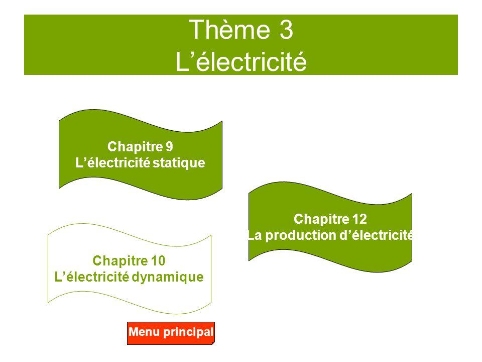 Thème 3 Lélectricité Chapitre 9 Lélectricité statique Chapitre 10 Lélectricité dynamique Chapitre 12 La production délectricité Menu principal
