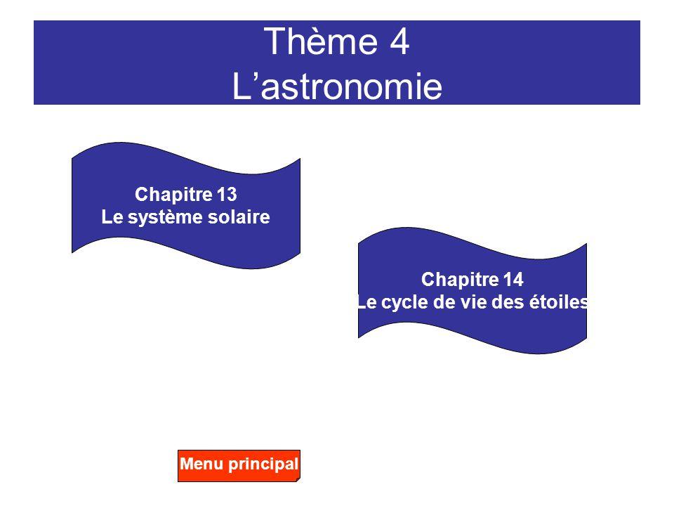 Thème 4 Lastronomie Chapitre 13 Le système solaire Chapitre 14 Le cycle de vie des étoiles Menu principal