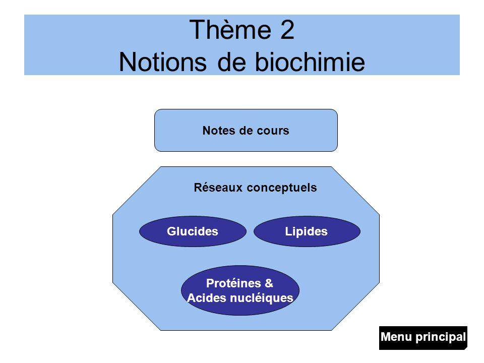 Thème 2 Notions de biochimie Notes de cours Réseaux conceptuels Glucides Protéines & Acides nucléiques Lipides Menu principal