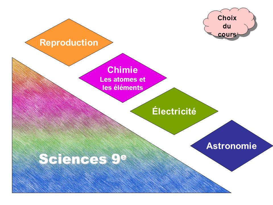 Sciences 9 e Reproduction Chimie Les atomes et les éléments Électricité Astronomie Choix du cours Choix du cours
