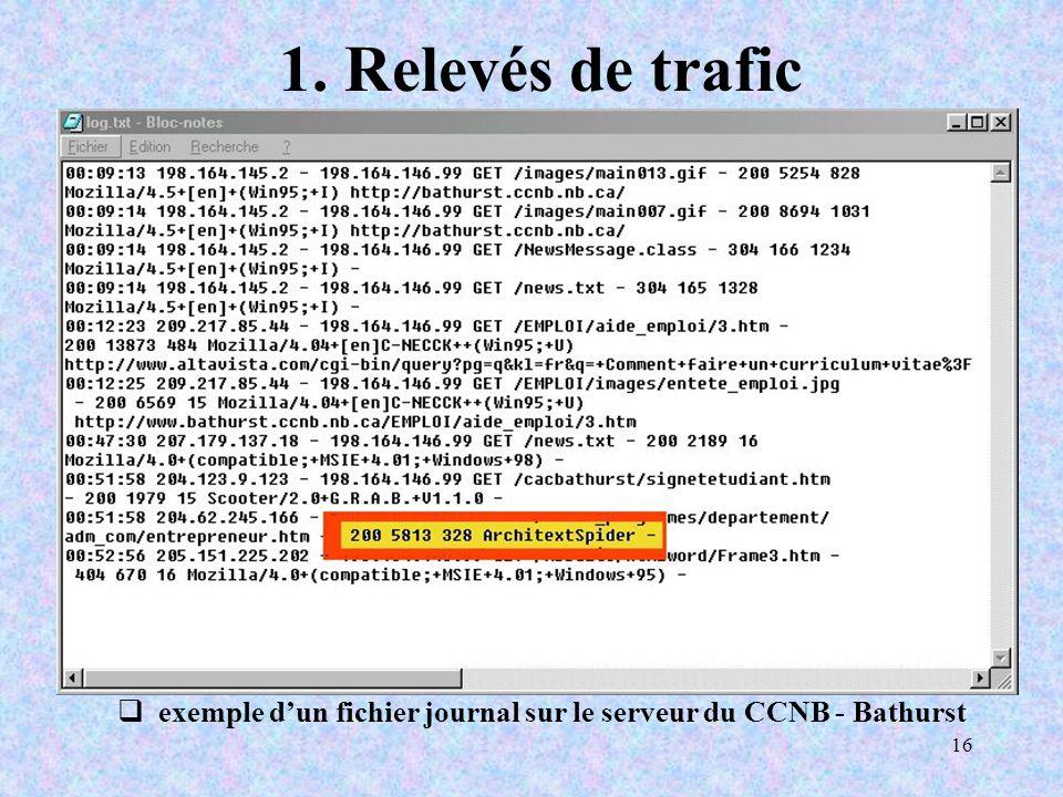 16 1. Relevés de trafic exemple dun fichier journal sur le serveur du CCNB - Bathurst