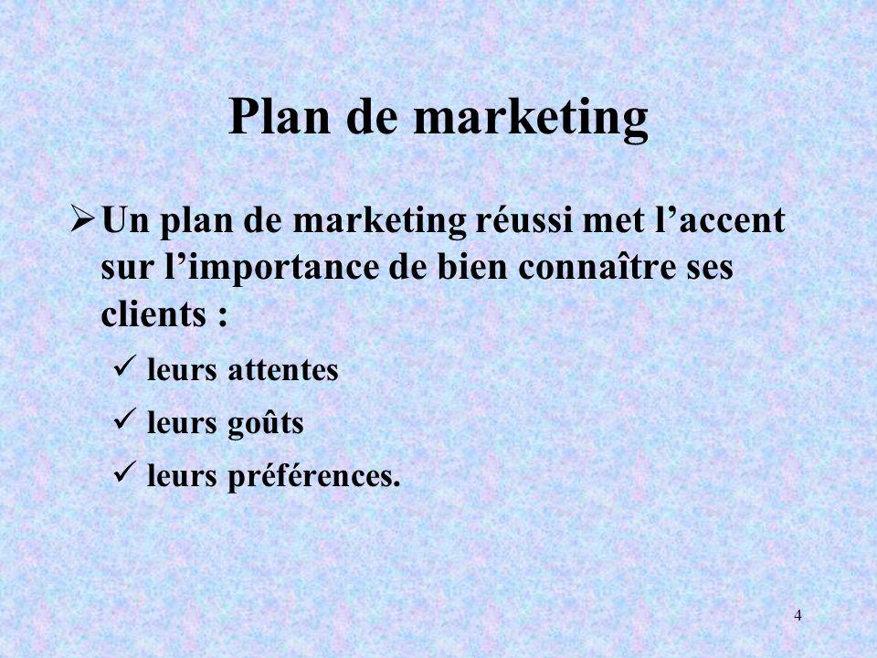 4 Plan de marketing Un plan de marketing réussi met laccent sur limportance de bien connaître ses clients : leurs attentes leurs goûts leurs préférences.
