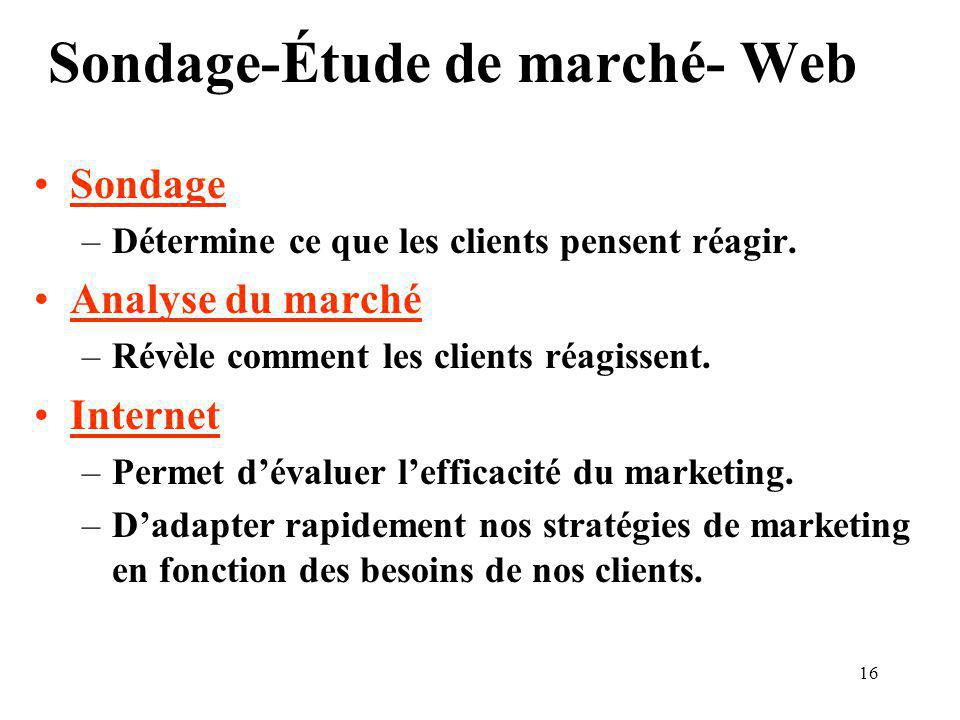 16 Sondage-Étude de marché- Web Sondage –Détermine ce que les clients pensent réagir.