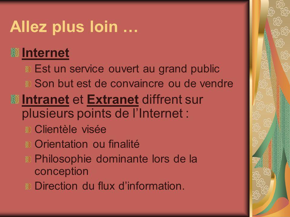 Allez plus loin … Internet Est un service ouvert au grand public Son but est de convaincre ou de vendre Intranet et Extranet diffrent sur plusieurs po