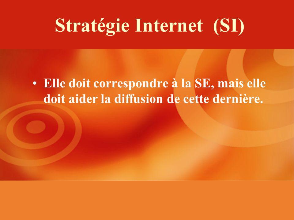 Stratégie Internet (SI) Elle doit correspondre à la SE, mais elle doit aider la diffusion de cette dernière.