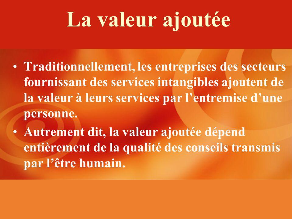 La valeur ajoutée Traditionnellement, les entreprises des secteurs fournissant des services intangibles ajoutent de la valeur à leurs services par lentremise dune personne.