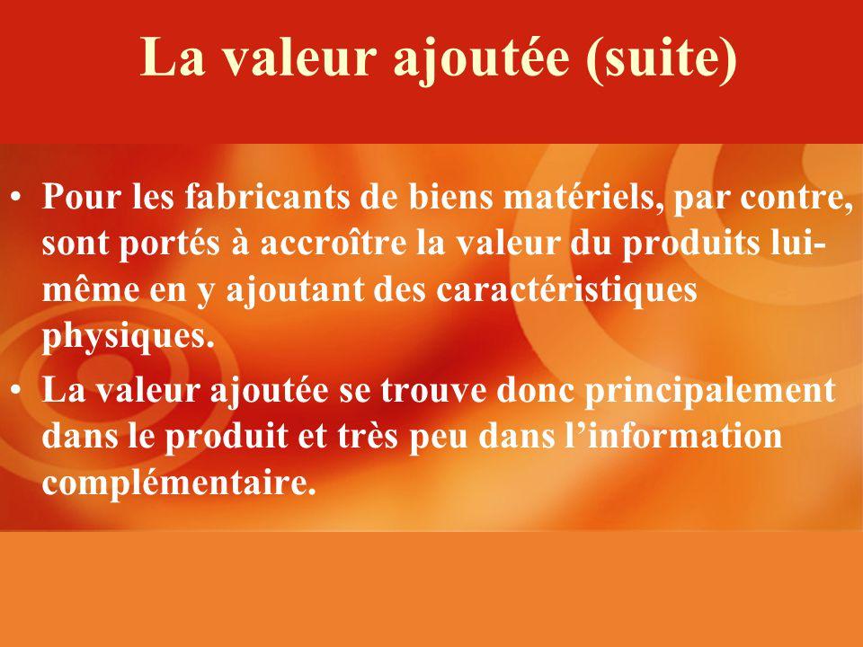 La valeur ajoutée (suite) Pour les fabricants de biens matériels, par contre, sont portés à accroître la valeur du produits lui- même en y ajoutant des caractéristiques physiques.