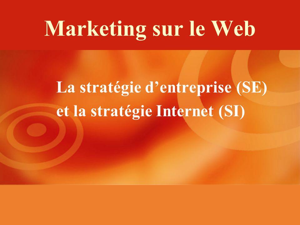 Marketing sur le Web La stratégie dentreprise (SE) et la stratégie Internet (SI)