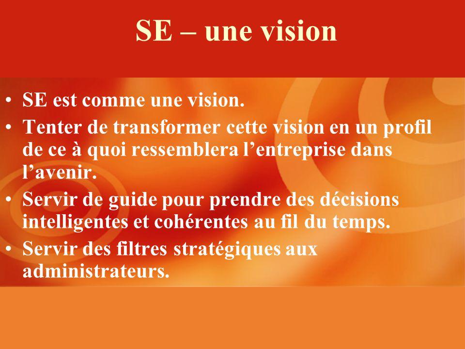 SE – une vision SE est comme une vision.