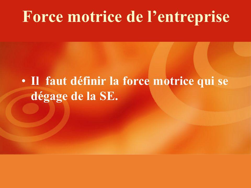 Force motrice de lentreprise Il faut définir la force motrice qui se dégage de la SE.