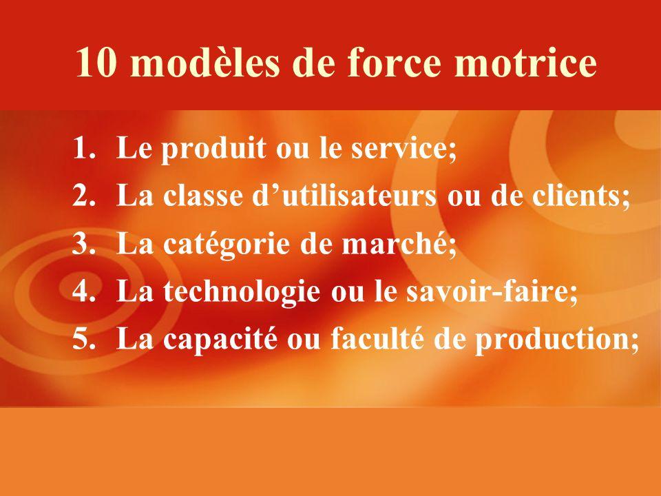 10 modèles de force motrice 1.Le produit ou le service; 2.La classe dutilisateurs ou de clients; 3.La catégorie de marché; 4.La technologie ou le savoir-faire; 5.La capacité ou faculté de production;
