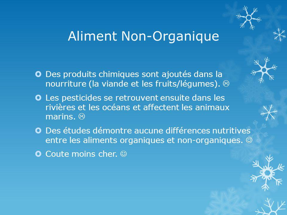 Aliment Non-Organique Des produits chimiques sont ajoutés dans la nourriture (la viande et les fruits/légumes).