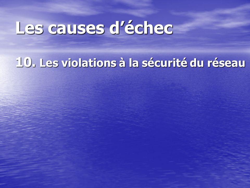 Les causes déchec 10. Les violations à la sécurité du réseau