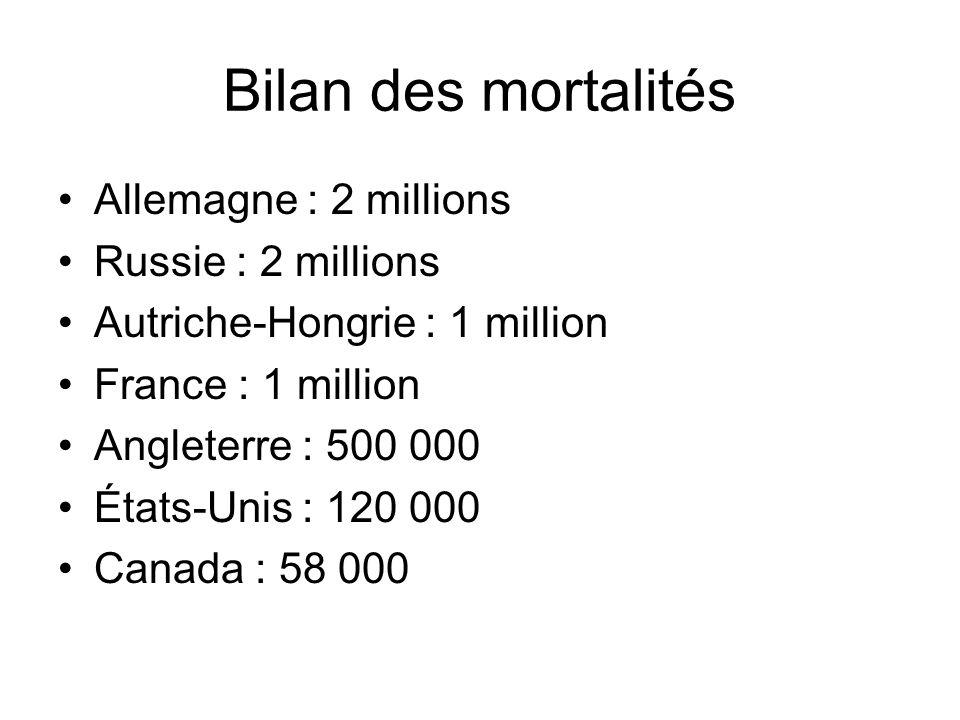 Bilan des mortalités Allemagne : 2 millions Russie : 2 millions Autriche-Hongrie : 1 million France : 1 million Angleterre : 500 000 États-Unis : 120