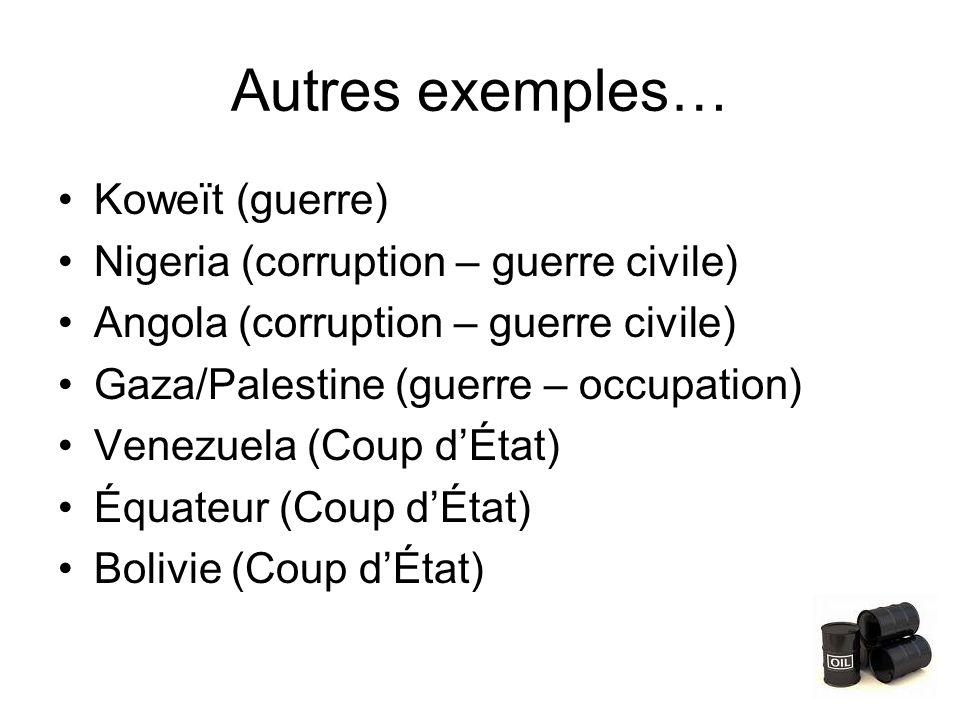 Autres exemples… Koweït (guerre) Nigeria (corruption – guerre civile) Angola (corruption – guerre civile) Gaza/Palestine (guerre – occupation) Venezue
