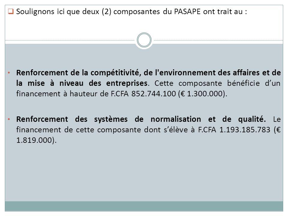 Soulignons ici que deux (2) composantes du PASAPE ont trait au : Renforcement de la compétitivité, de l'environnement des affaires et de la mise à niv