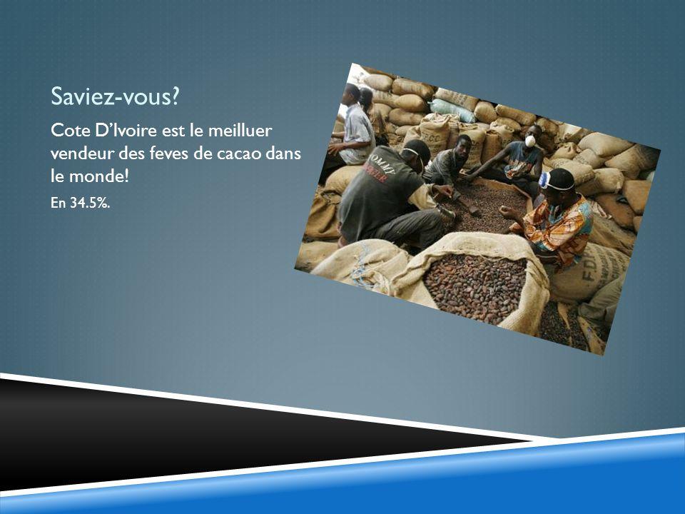 Saviez-vous? Cote Dlvoire est le meilluer vendeur des feves de cacao dans le monde! En 34.5%.