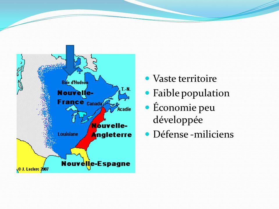 Vaste territoire Faible population Économie peu développée Défense -miliciens