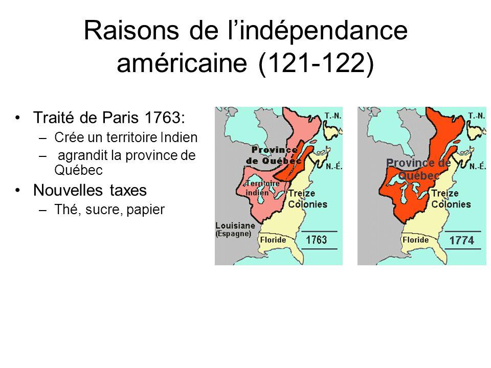 Linfluence des philosophes Remet tout en question Révolution américaine Révolution française
