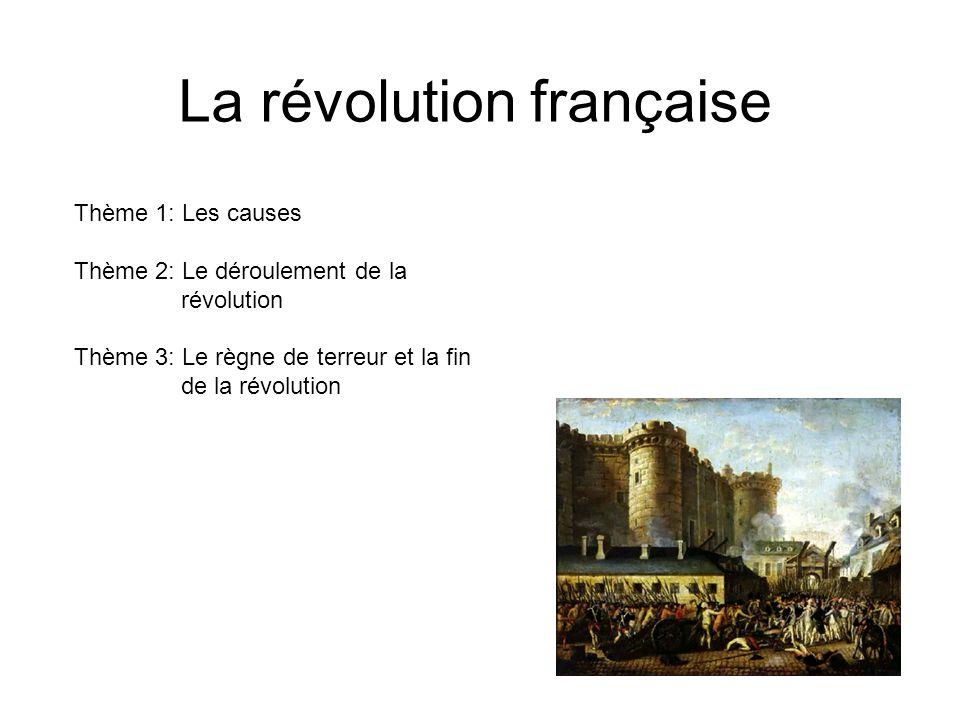 Siècle des Lumières 16001600 18001800 17001700 17891789 Révolution française Révolution américaine Guerre civile anglaise 17761776 16321632 16401640 N