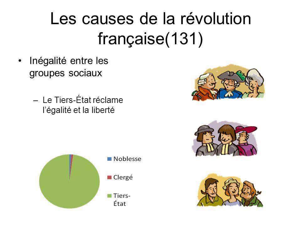 Les causes de la révolution française(129) Crise frappe lagriculture –Hiver rigoureux –mauvaises récoltes