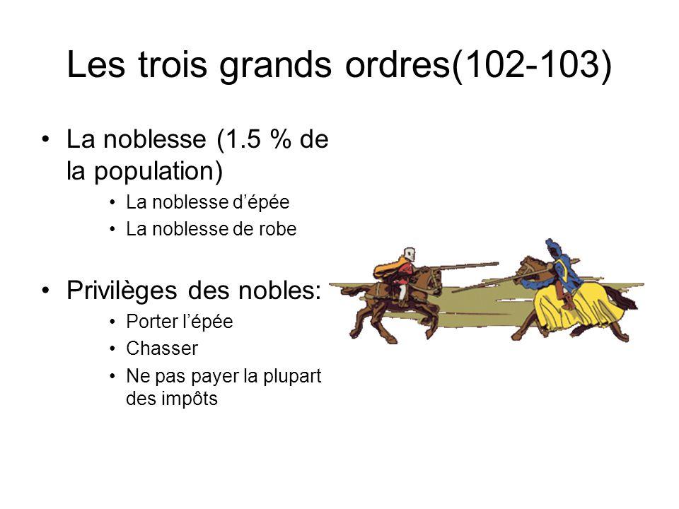 Bloc 2 Lère des révolutions A-La société avant la révolution française B- La révolution américaine C- La révolution française