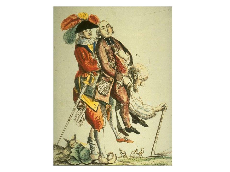 Les causes de la révolution française(131) Inégalité entre les groupes sociaux –Le Tiers-État réclame légalité et la liberté