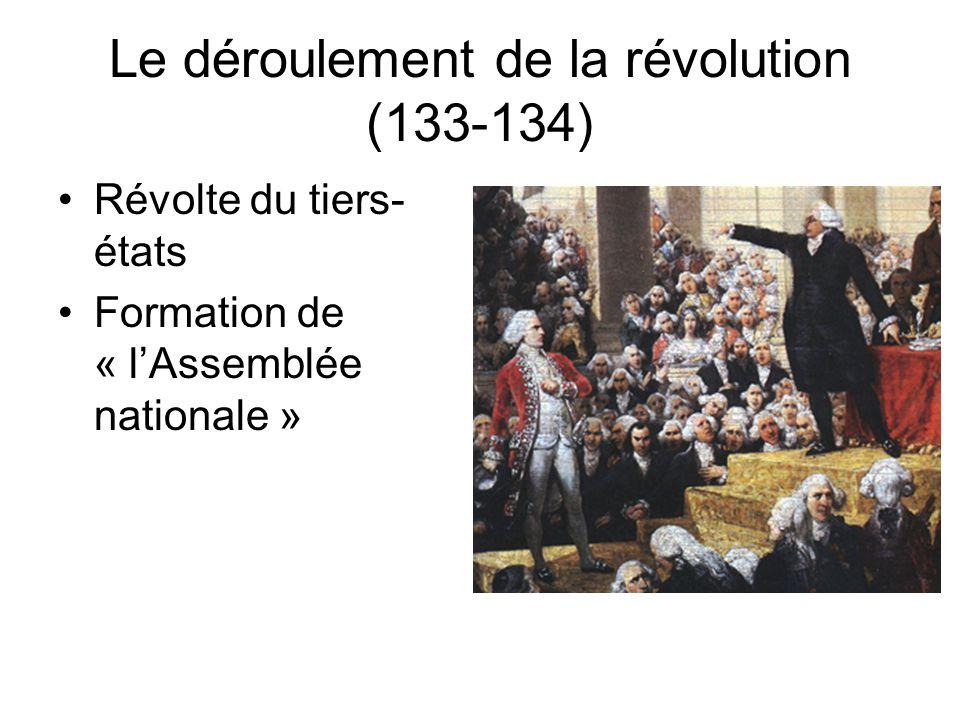 La révolution française(132) Convocation des états généraux Demande du tiers état –baisse des impôts –participer à la vie politique –abolir les privil