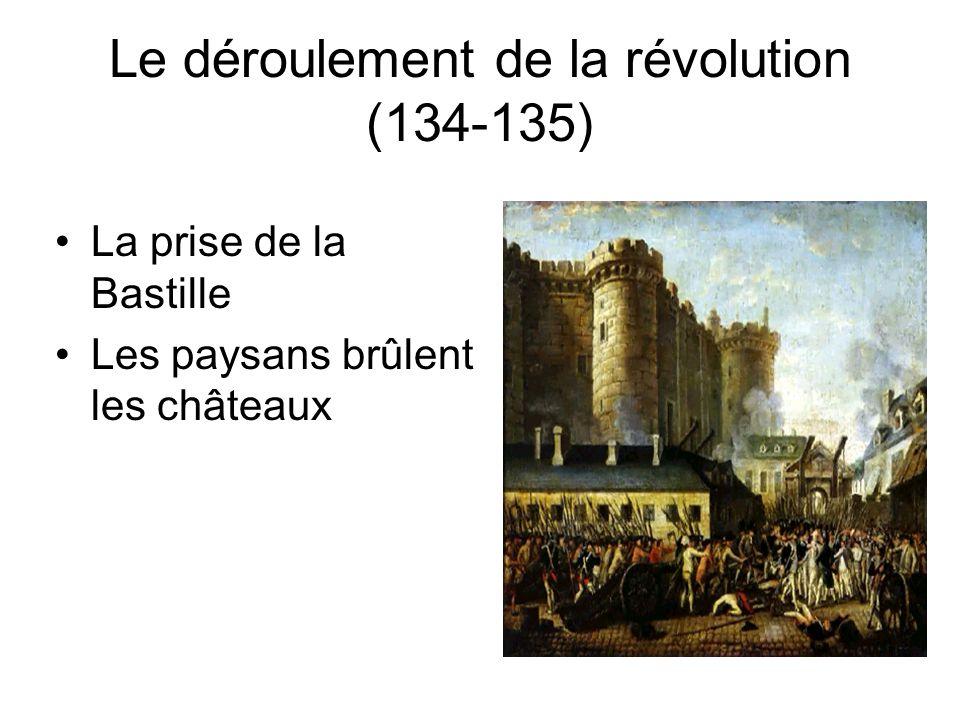 Le déroulement de la révolution (133-134) Révolte du tiers- états Formation de « lAssemblée nationale »