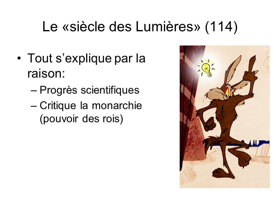 John Locke (113) Individus ont des droits La société doit élire des représentants Séparation des pouvoirs