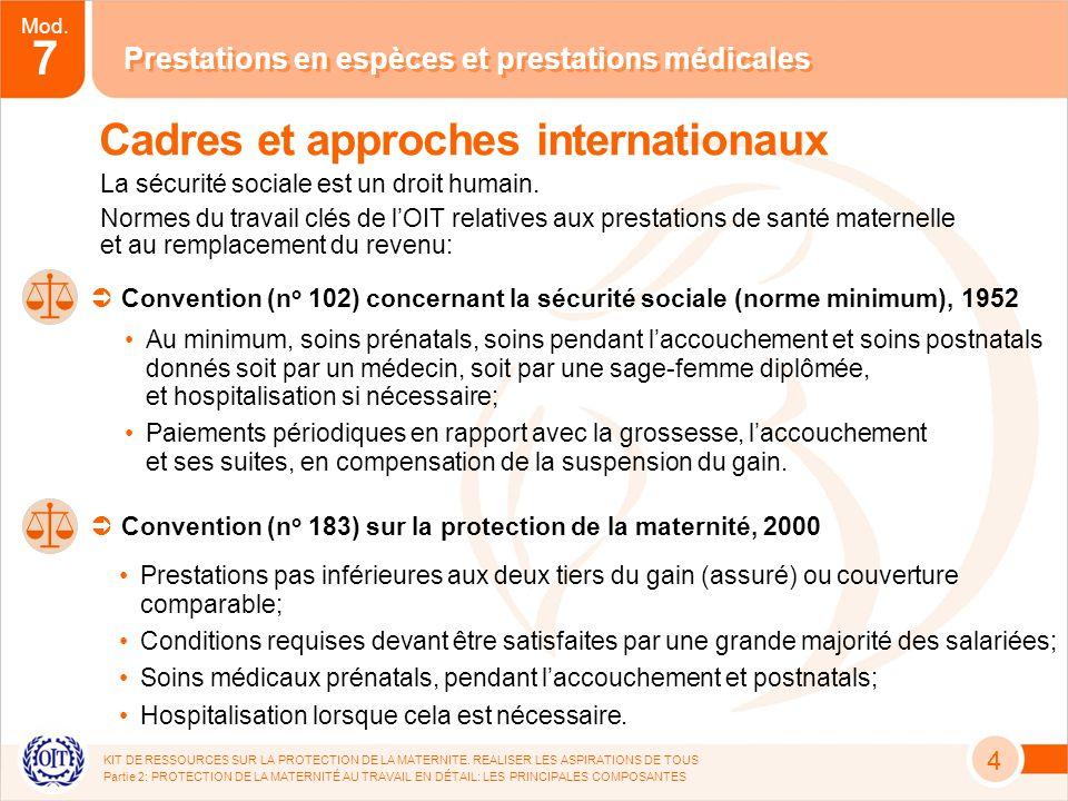 Mod. 7 KIT DE RESSOURCES SUR LA PROTECTION DE LA MATERNITE. REALISER LES ASPIRATIONS DE TOUS Partie 2: PROTECTION DE LA MATERNITÉ AU TRAVAIL EN DÉTAIL