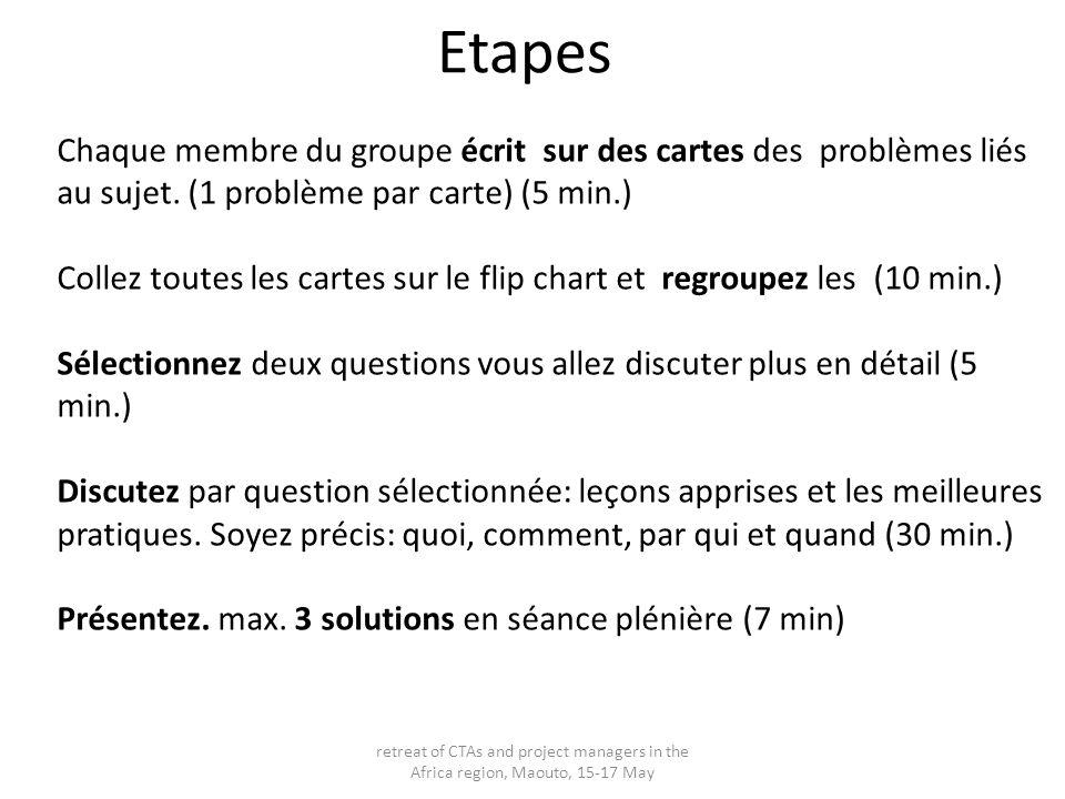 Etapes Chaque membre du groupe écrit sur des cartes des problèmes liés au sujet. (1 problème par carte) (5 min.) Collez toutes les cartes sur le flip