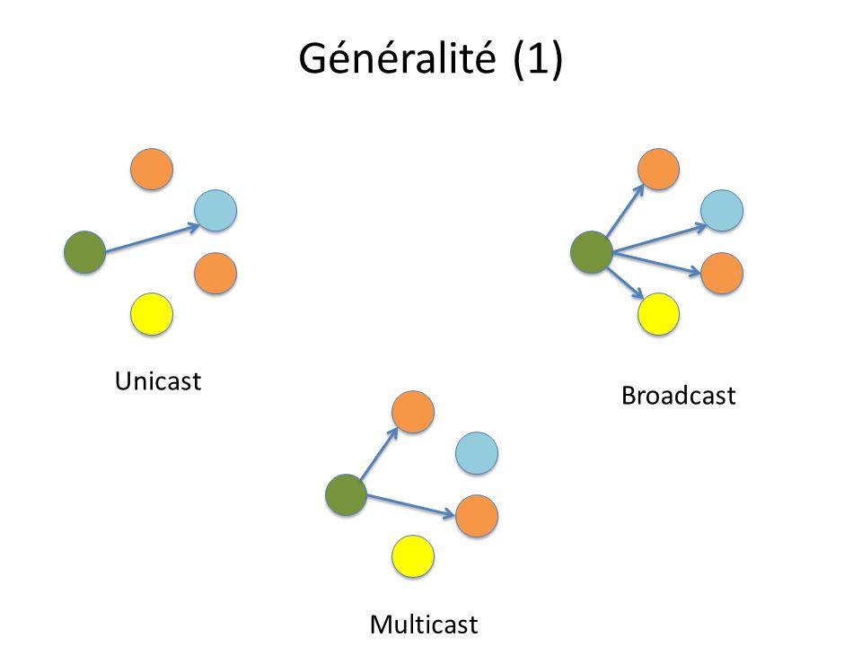 Généralité (1) Unicast Multicast Broadcast