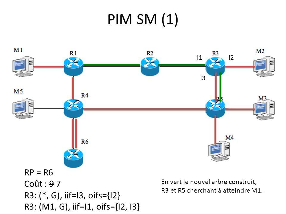 PIM SM (1) RP = R6 Coût : 9 7 R3: (*, G), iif=I3, oifs={I2} R3: (M1, G), iif=I1, oifs={I2, I3} I1I2 I3 En vert le nouvel arbre construit, R3 et R5 che