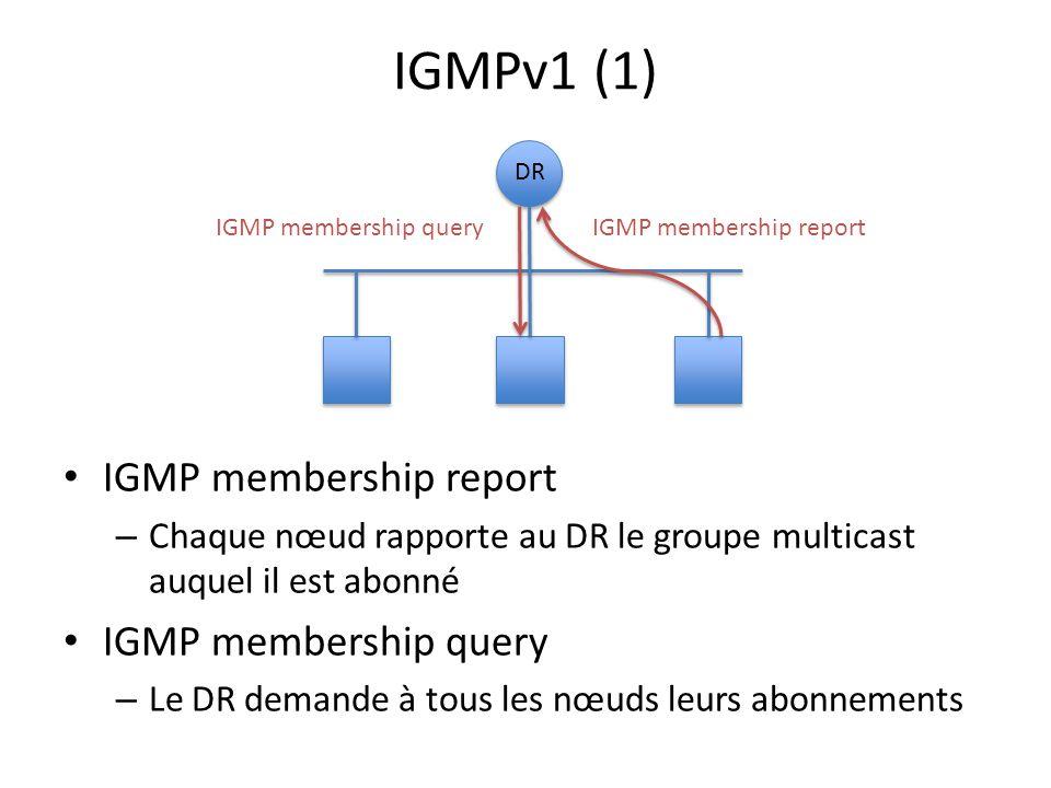 IGMPv1 (1) IGMP membership report – Chaque nœud rapporte au DR le groupe multicast auquel il est abonné IGMP membership query – Le DR demande à tous les nœuds leurs abonnements DR IGMP membership reportIGMP membership query