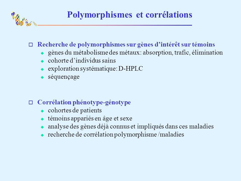 Polymorphismes et corrélations o Recherche de polymorphismes sur gènes dintérêt sur témoins gènes du métabolisme des métaux: absorption, trafic, élimi