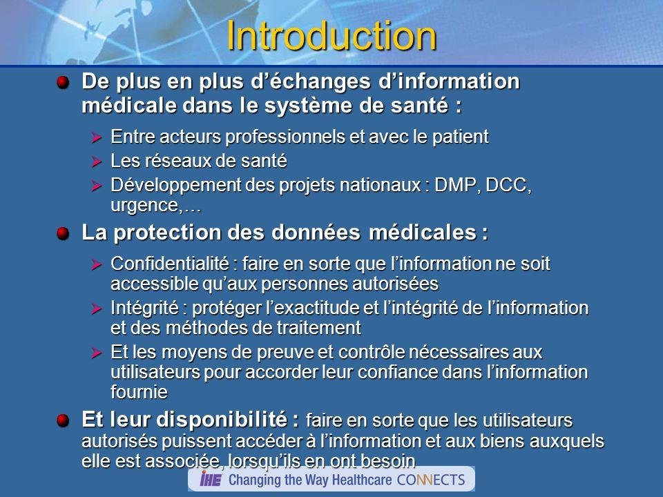 Introduction De plus en plus déchanges dinformation médicale dans le système de santé : Entre acteurs professionnels et avec le patient Entre acteurs