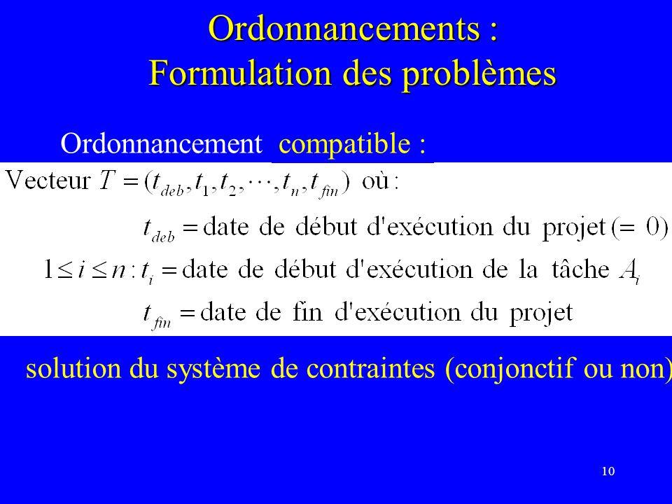10 Ordonnancements : Formulation des problèmes Ordonnancement :compatible : solution du système de contraintes (conjonctif ou non)