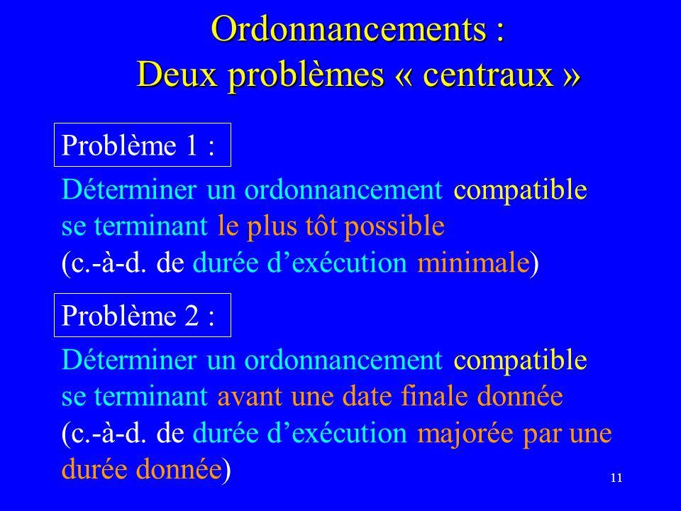 11 Ordonnancements : Deux problèmes « centraux » Déterminer un ordonnancement compatible se terminant le plus tôt possible (c.-à-d.