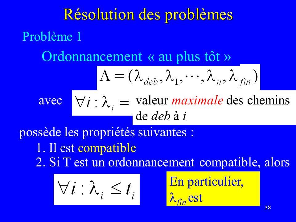 38 Résolution des problèmes possède les propriétés suivantes : 1.