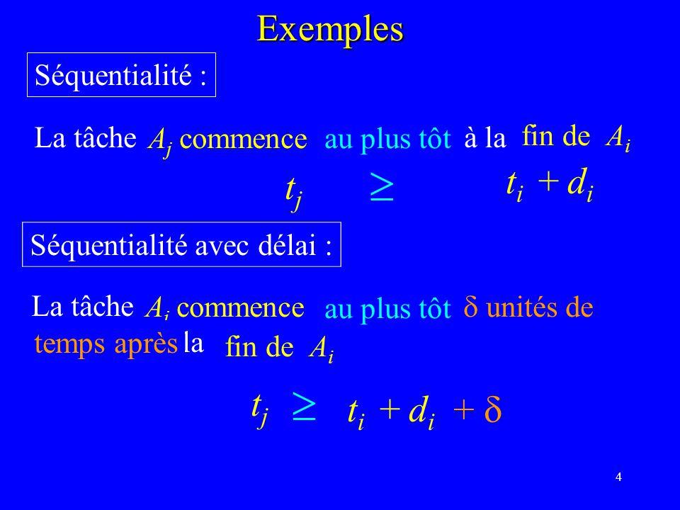 75 On rajoute une contrainte supplémentaire deb F BC A D E GH fin 3 -2 5 4 4 6 12 9 -6 10 9 8 16 8 3 15 13 4 (0) (4) (20) (22) (21) (34) (32) (38) (42) (13) Mise à jour des valeurs -11 NON.