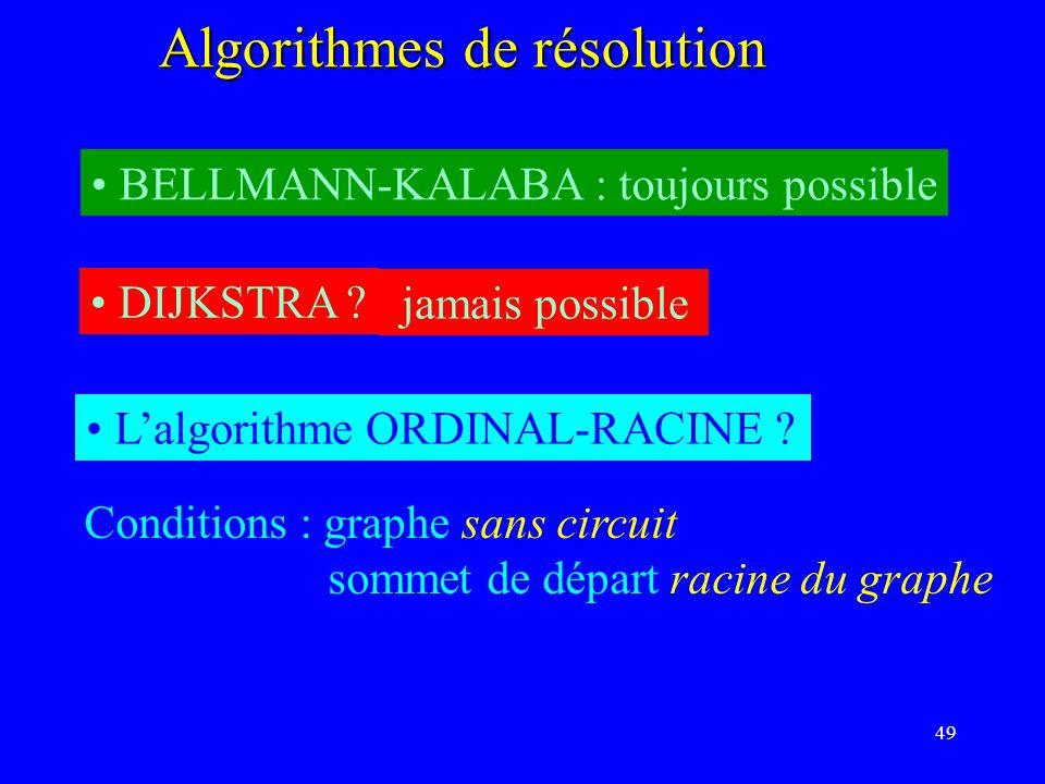 49 Algorithmes de résolution BELLMANN-KALABA : toujours possible DIJKSTRA .