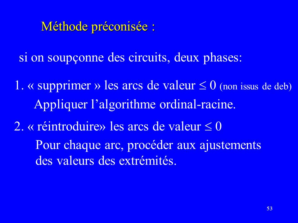 53 Méthode préconisée : si on soupçonne des circuits, deux phases: 1.
