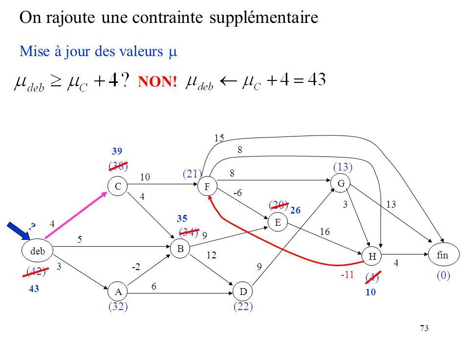 73 On rajoute une contrainte supplémentaire deb F BC A D E GH fin 3 -2 5 4 4 6 12 9 -6 10 9 8 16 8 3 15 13 4 (0) (4) (20) (22) (21) (34) (32) (38) (42) (13) Mise à jour des valeurs -11 NON.