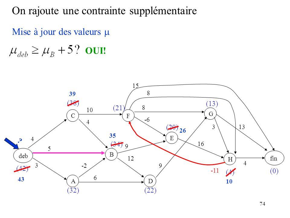 74 On rajoute une contrainte supplémentaire deb F BC A D E GH fin 3 -2 5 4 4 6 12 9 -6 10 9 8 16 8 3 15 13 4 (0) (4) (20) (22) (21) (34) (32) (38) (42) (13) Mise à jour des valeurs -11 OUI.