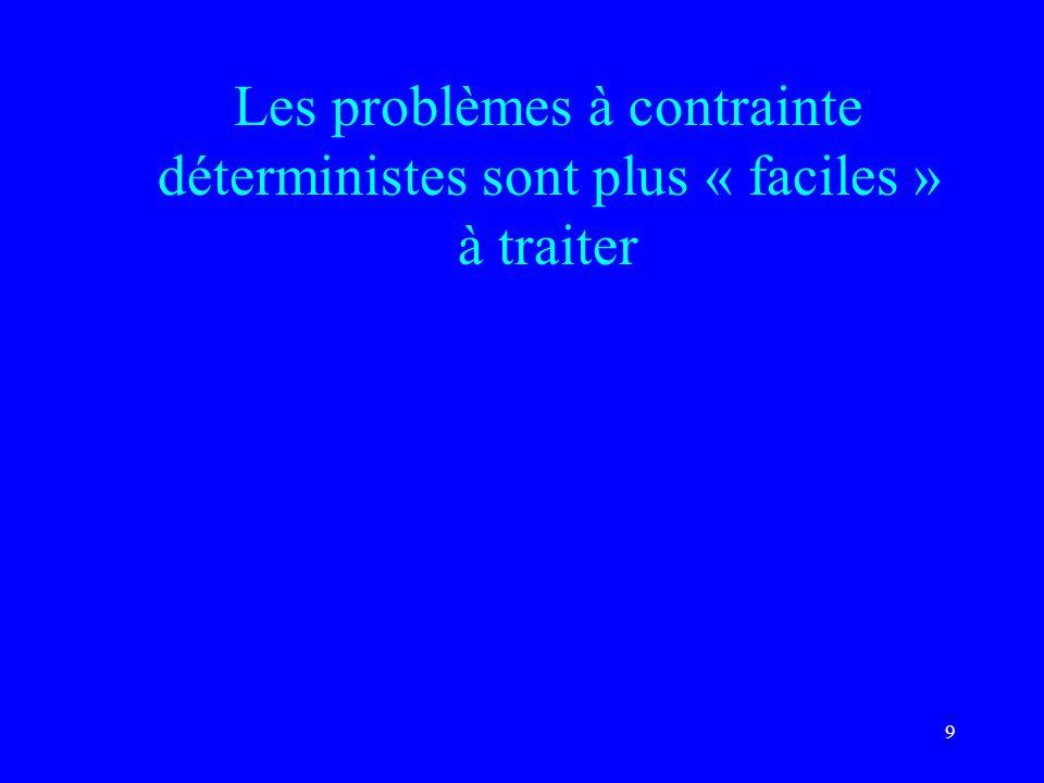 9 Les problèmes à contrainte déterministes sont plus « faciles » à traiter