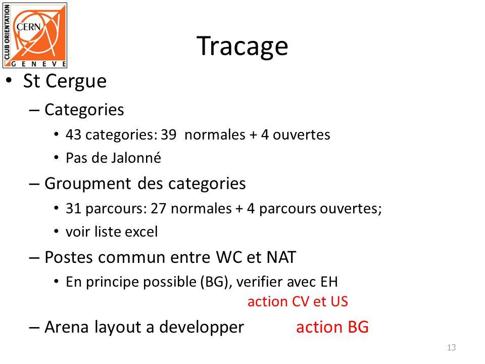 Tracage St Cergue – Categories 43 categories: 39 normales + 4 ouvertes Pas de Jalonné – Groupment des categories 31 parcours: 27 normales + 4 parcours