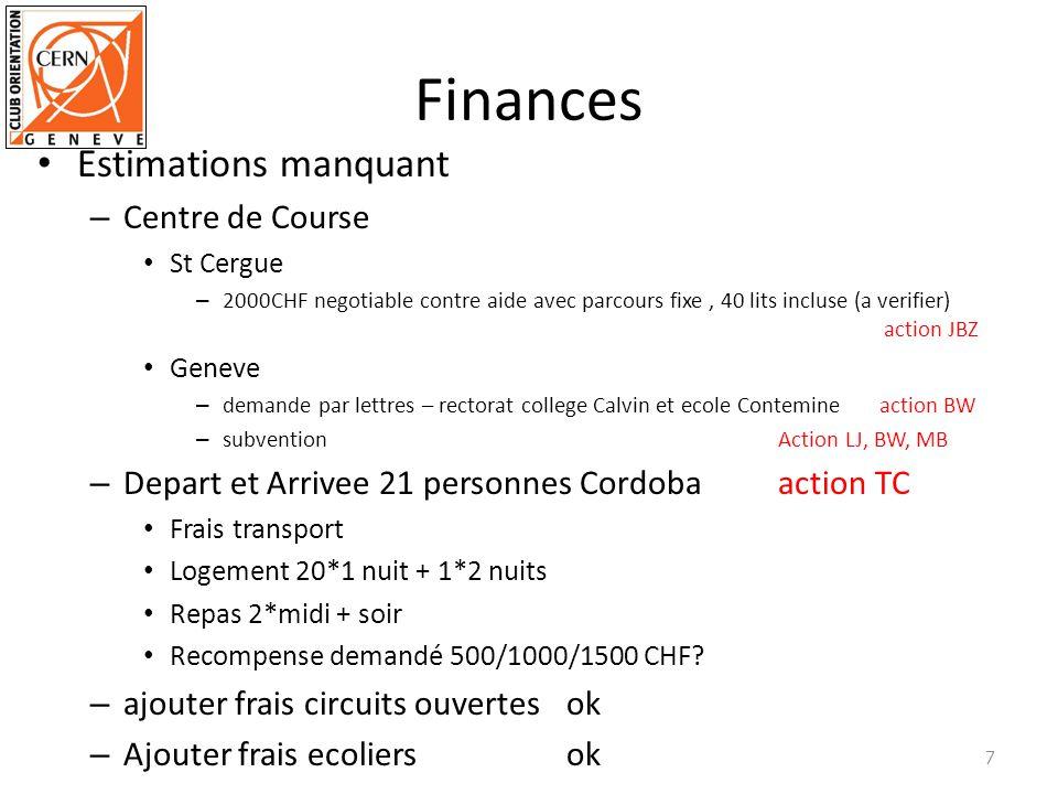 Finances Estimations manquant – Centre de Course St Cergue – 2000CHF negotiable contre aide avec parcours fixe, 40 lits incluse (a verifier) action JB