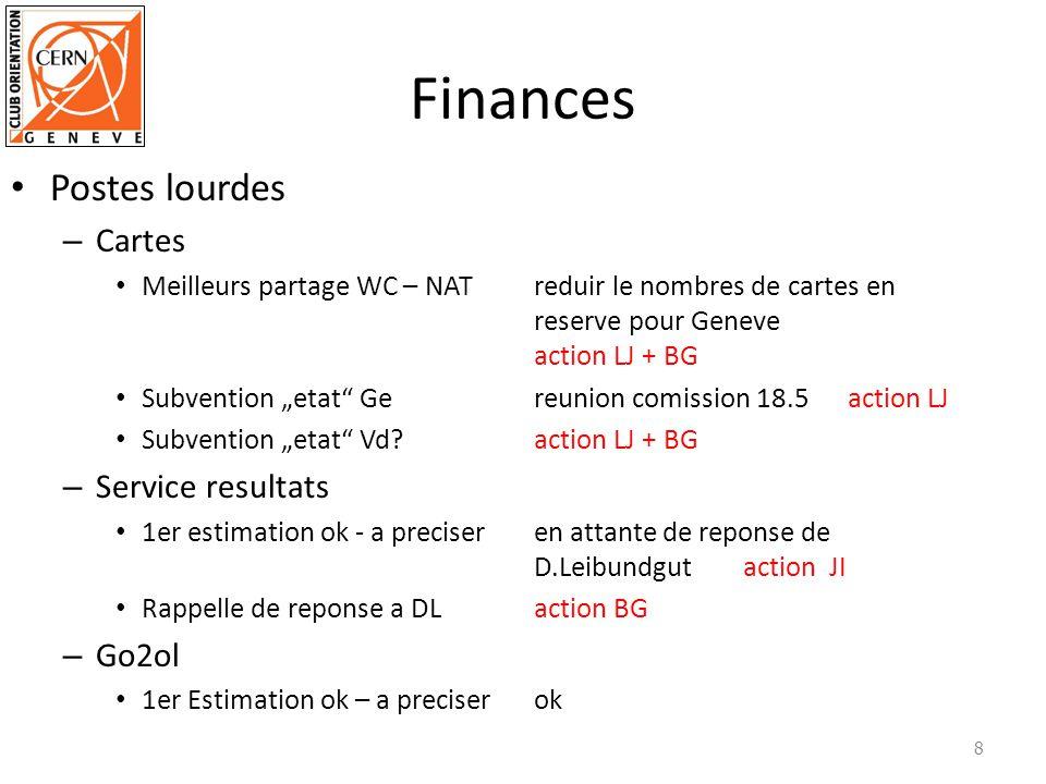 Finances Postes lourdes – Cartes Meilleurs partage WC – NAT reduir le nombres de cartes en reserve pour Geneve action LJ + BG Subvention etat Gereunio